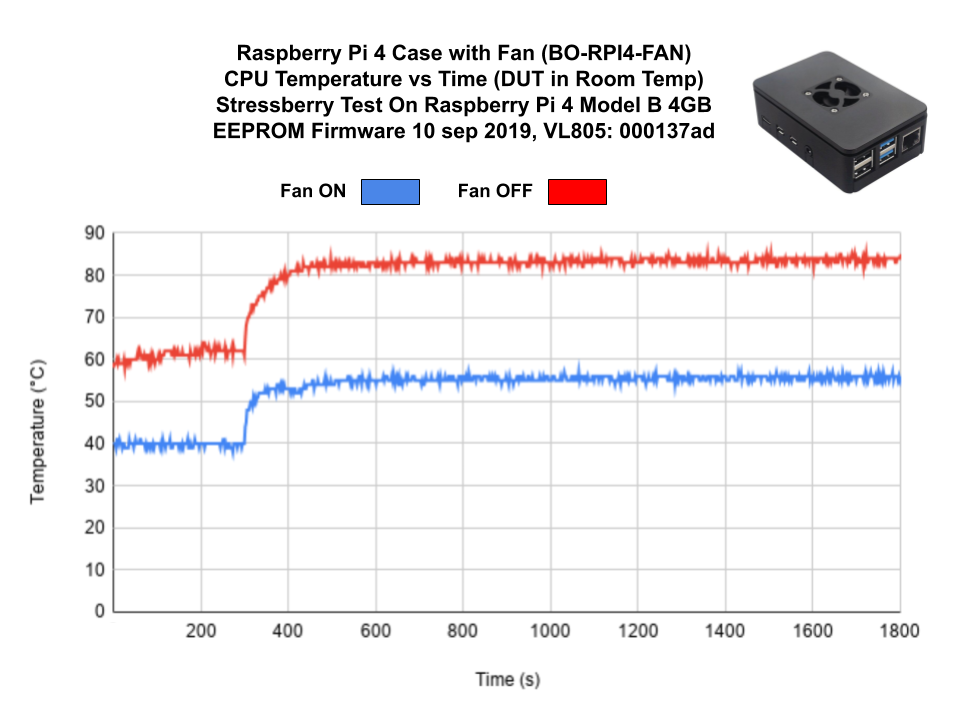 ABS-Case-for-Raspberry-Pi-4-with-Cooling-Fan