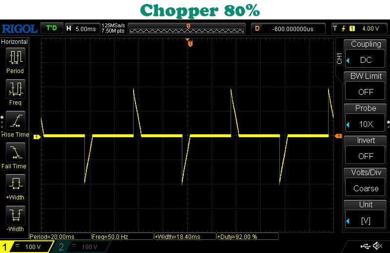 Chopper-80%