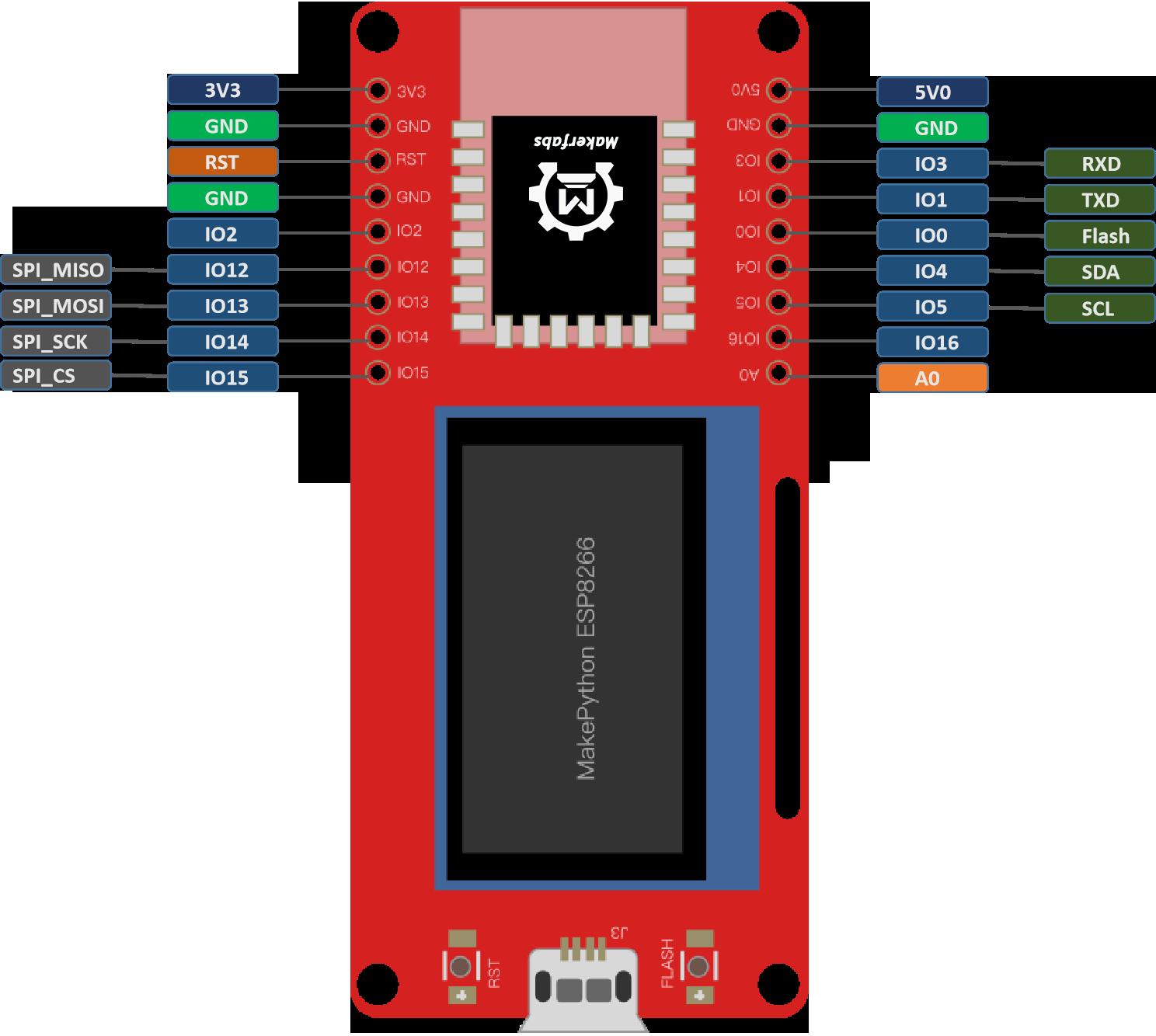 MakePython-ESP8266-Pin-Definitions-1