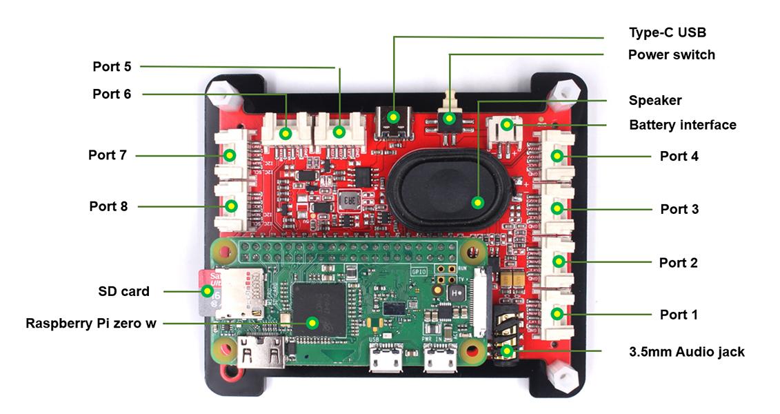 Raspberry-Pi-Embedded-System-Development-Platform-Diagram-1