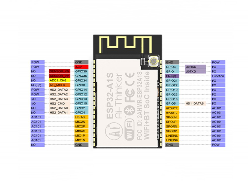 Esp32 Mp3 Player